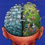 Left and Right Brain Congruence