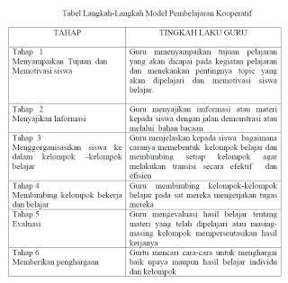 rp_Model-Pembelajaran-Jigsaw.png