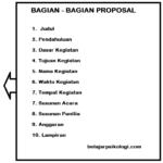 Contoh Proposal Acara Kegiatan Pensi Sekolah Terbaru